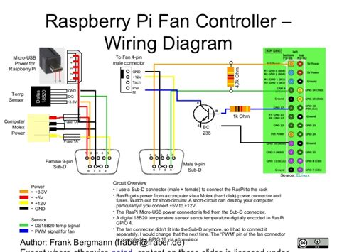 raspberry pi pc fan controller raspberry pi fan controller wiring diagram to fan 4 pin