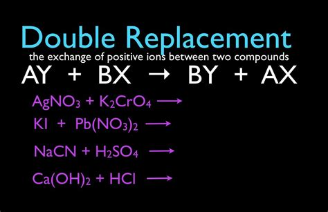 Double Replacement Reactions Youtube