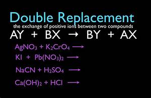 Double Replacement Reactions - YouTube