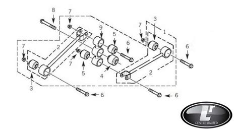 Buick Lesabre Cooling System Problems