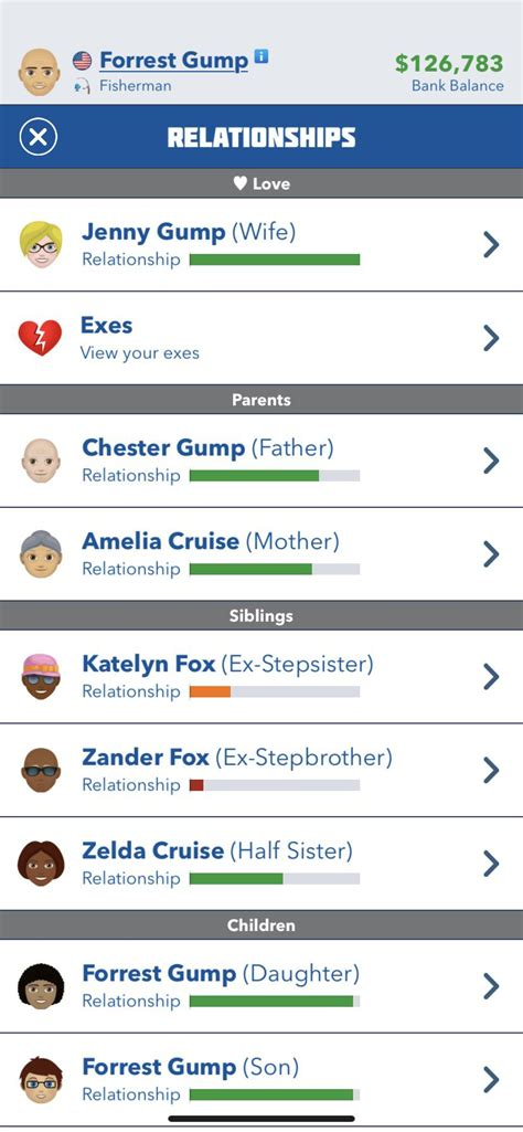 challenge half gump extra wife credit forrest then bitlife significance remembered should doing through way comments