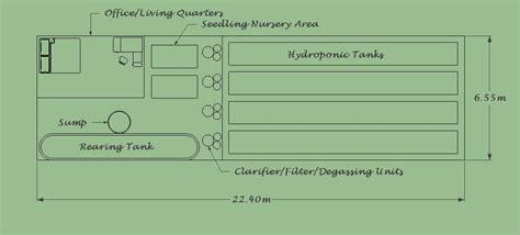 uvi aquaponics system