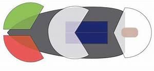 Feu De Navigation Bateau : comprendre les feux de navigation des unit s de plaisance ~ Maxctalentgroup.com Avis de Voitures
