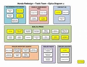 Hdr  U2013 Tools Team  U2013 Epics Diagram