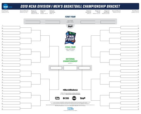 march madness bracket history  ultimate guide ncaacom