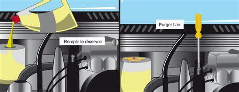 air changer de si鑒e changement du liquide de refroidissement moteur auto quand pourquoi et comment le remplacer les indispensables a lire forum autobip