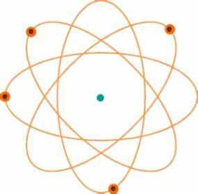 Composition et structure de l'atome