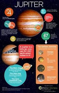 Make a Science Fair Project | Poster Ideas - Jupiter ...