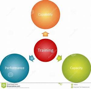 Training Goals Business Diagram Stock Illustration
