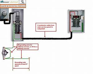 How To Wire An Electrical Whole House Tankless Water Heater