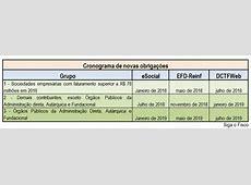 EFDReinf Receita antecipa para dia 15 o prazo de entrega