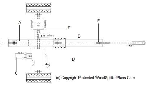 wood splitter plans build