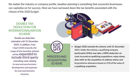 The singapore budget will be delivered in parliament on feb 16, 2021, the ministry of finance said in a statement on thursday. Singapore Budget 2020 Infographic Report - Boardroom Limited