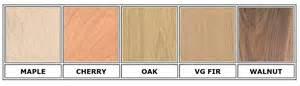 no more warped door non warping patented honeycomb panels and door cores