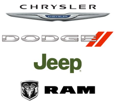 chrysler jeep logo washington chrysler dodge jeep ram washington nc read
