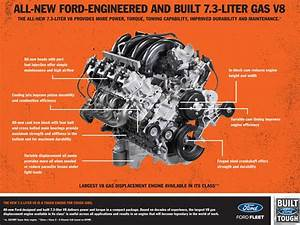 2001 Ford 7 3 Liter Engine Diagram