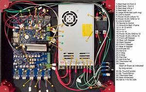 Build  U0026 Troubleshoot  U00b7 Railcore