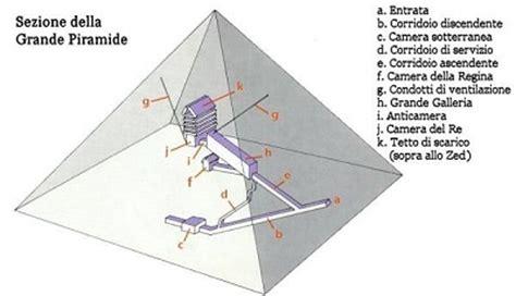 Interno Di Una Piramide Meditazione Mandala E Della Grande Piramide