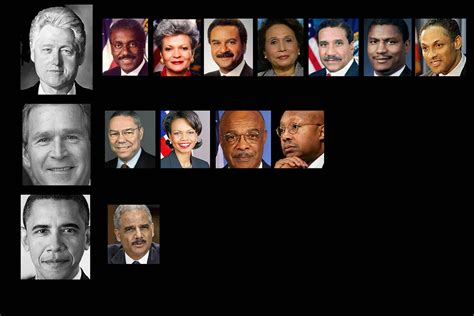 members of the cabinet bush clinton still lead president obama in black cabinet picks politic365 politic365
