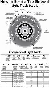 How To Read A Tire Sidewall Light Truck