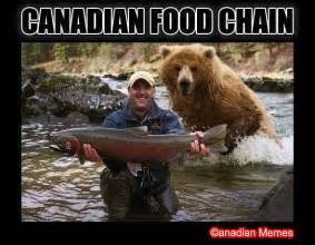 Canadian Food Meme
