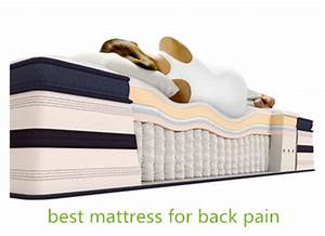 overview best mattresses for back pain With best type of mattress for back pain