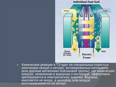 Энергия будущего традиционные и современные источники 21 века