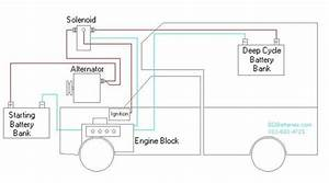 12 Volt Electrical Wiring Diagram For Coachman Trailer Slideout