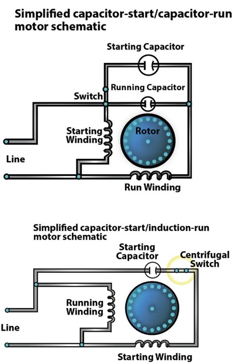 Start Capacitor Wiring by Small Electric Motors Efficiency Mandated