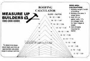 spectacular steep pitched roof house plans useful tool when you find yourself asking honey how