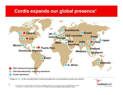 Drug Channels: With the Cordis Deal, Cardinal Goes Its Own ...