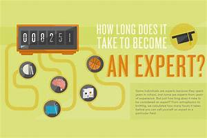 How Many Hours Does it Take to Become an Expert ...