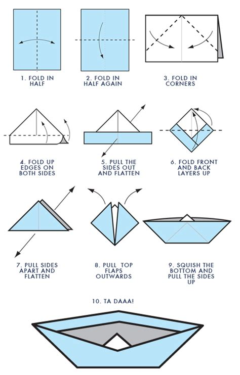 paper boat   tips tutorials guides