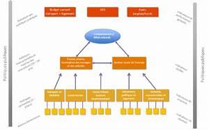Calcul Consommation énergétique : projets r d quit e ~ Premium-room.com Idées de Décoration