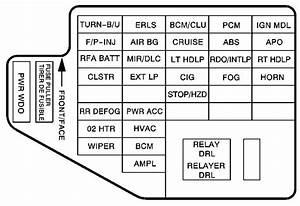 Roger Vivi Ersaks  2005 Cavalier Fuse Diagram