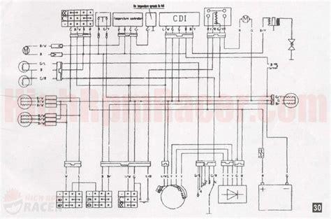 roketa  kart parts wiring diagram roketa atv