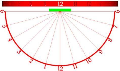 sundial template the sundial primer digital equatorial sundial