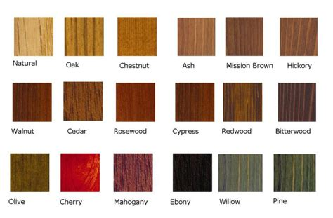 penofin eco friendly wood stain color chart redwood