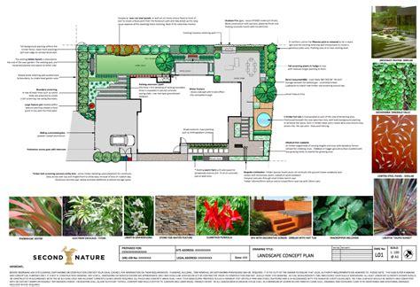 Design Plans by Planting Plans Landscape Design Garden Care Services