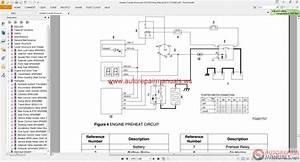 Auto Repair Manuals  Doosan Dx Serial Full Set Workshop Manual