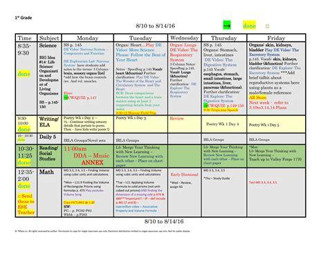 1st Grade Lesson Plan Template  Templates Data