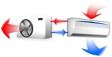 Klimaanlage Für Wohnung by Welche Klimaanlage F 252 R Welche Raumgr 246 223 E 187 Klimaanlagen