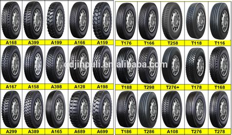 The Truck Car Tires Made In China Big Sale For India,the