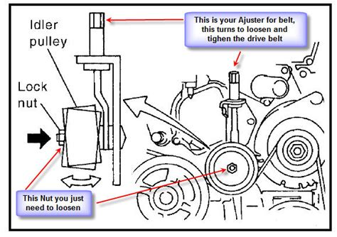 Trying Replace Serpentine Belt
