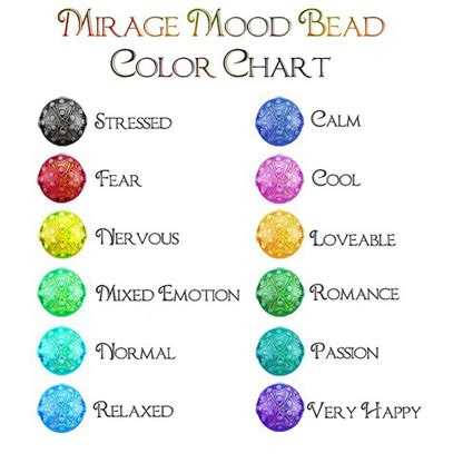 colors   mood ring  code ane details