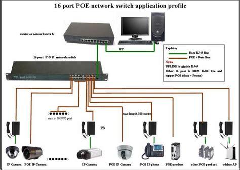 switch poe 16 ports 16 port poe switch poe injector buy 16 port poe switch poe injector poe switch supplier