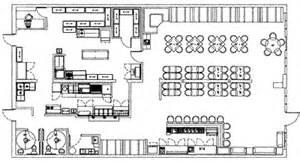 kitchen restaurant floor plan restaurant layout and design articles restaurant 5577