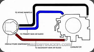 Mazda B2000 B2200 High Altitude Compensator Diagram
