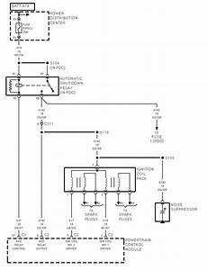 Need Wiring Diagrams For 1997 Dodge Stratus Automatic