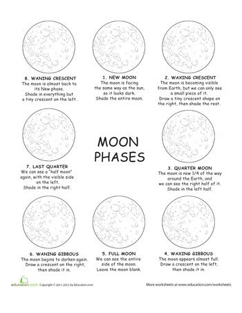 Identifying The Moon's Phases  Space Science  Science, Moon Phases, Moon